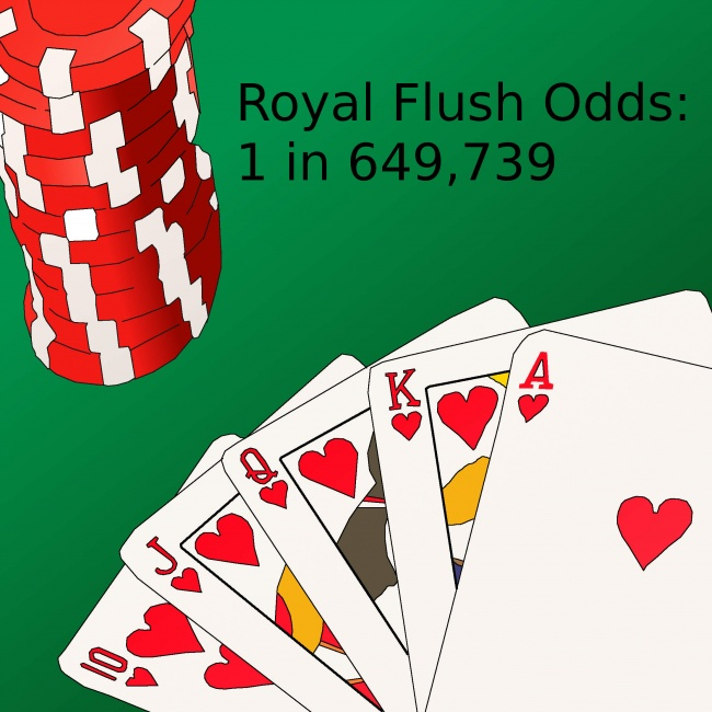 chances of royal flush